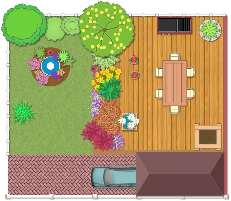 Garden planner garden plan for Garden planner 3